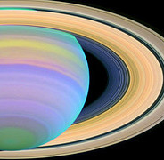 Saturn Changing Signs